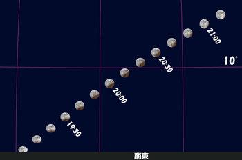 20120604LunarEclipse.jpg