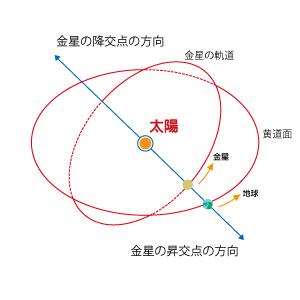 transit_of_venus_img01.jpg